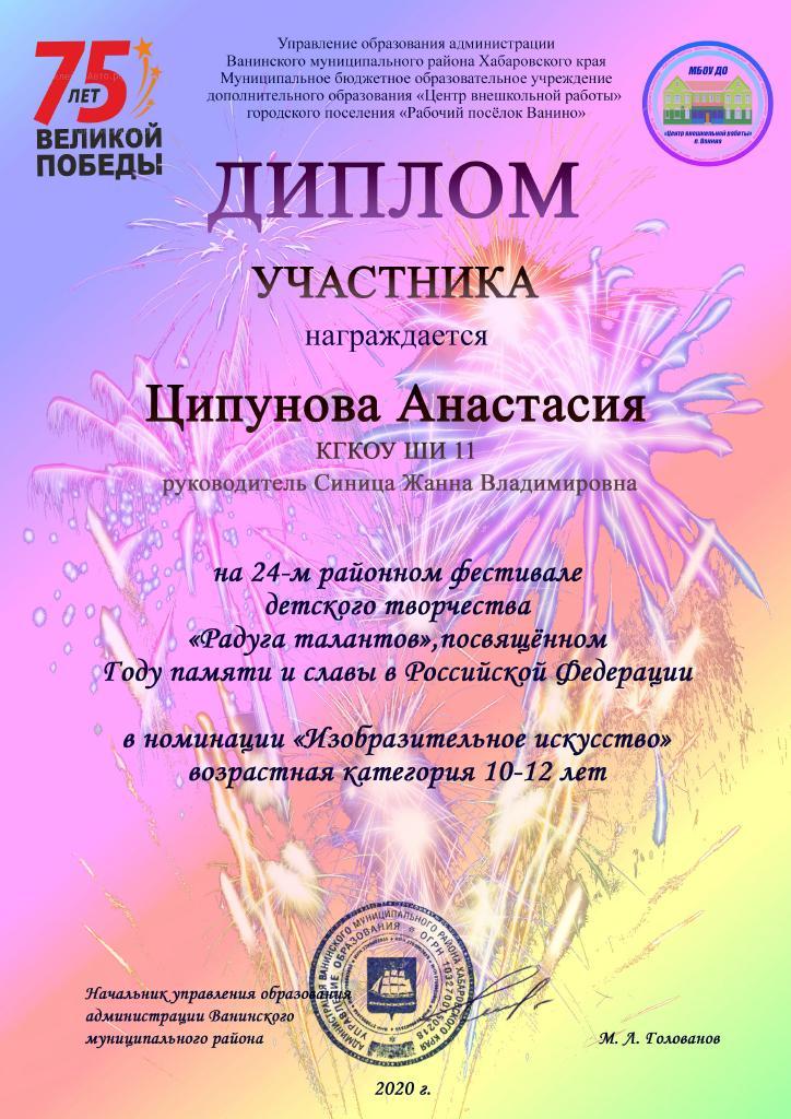 Ципунова
