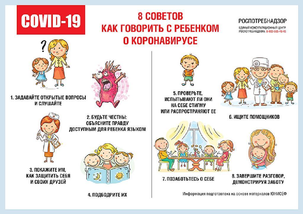 koronavirus-rodite